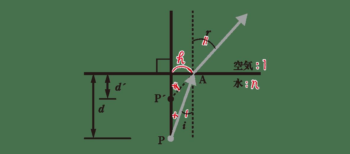 波動21 練習 図 赤字の書き込みあり
