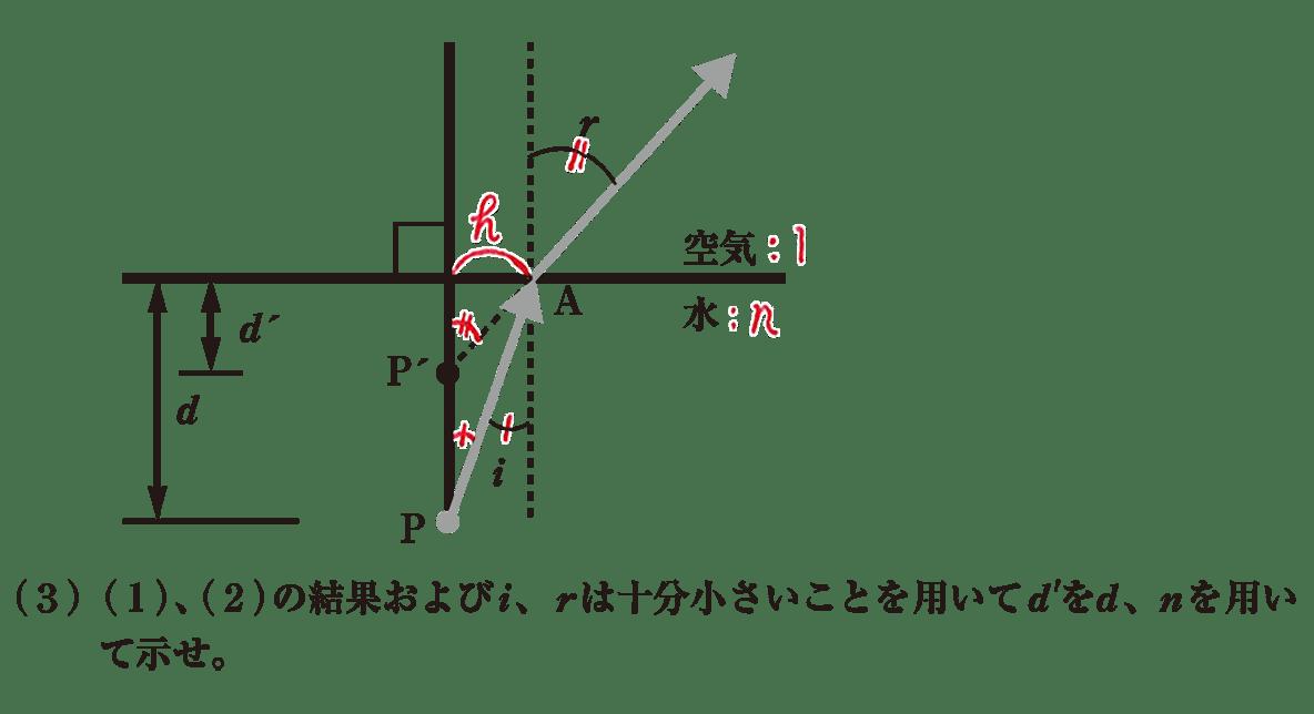 波動21 練習 (3)問題文 書き込みアリ図