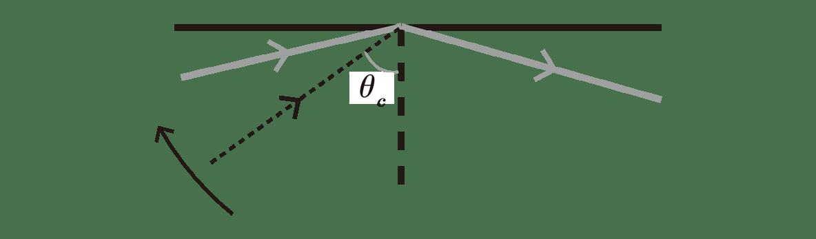 波動22 ポイント2 図