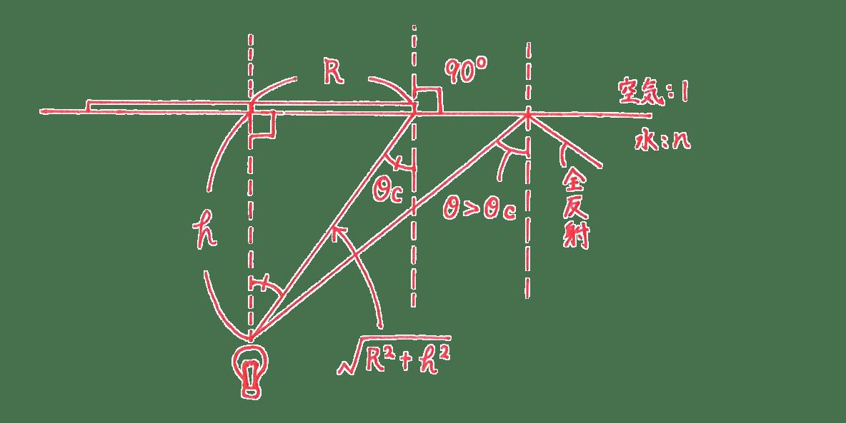 波動22 練習 手書き図