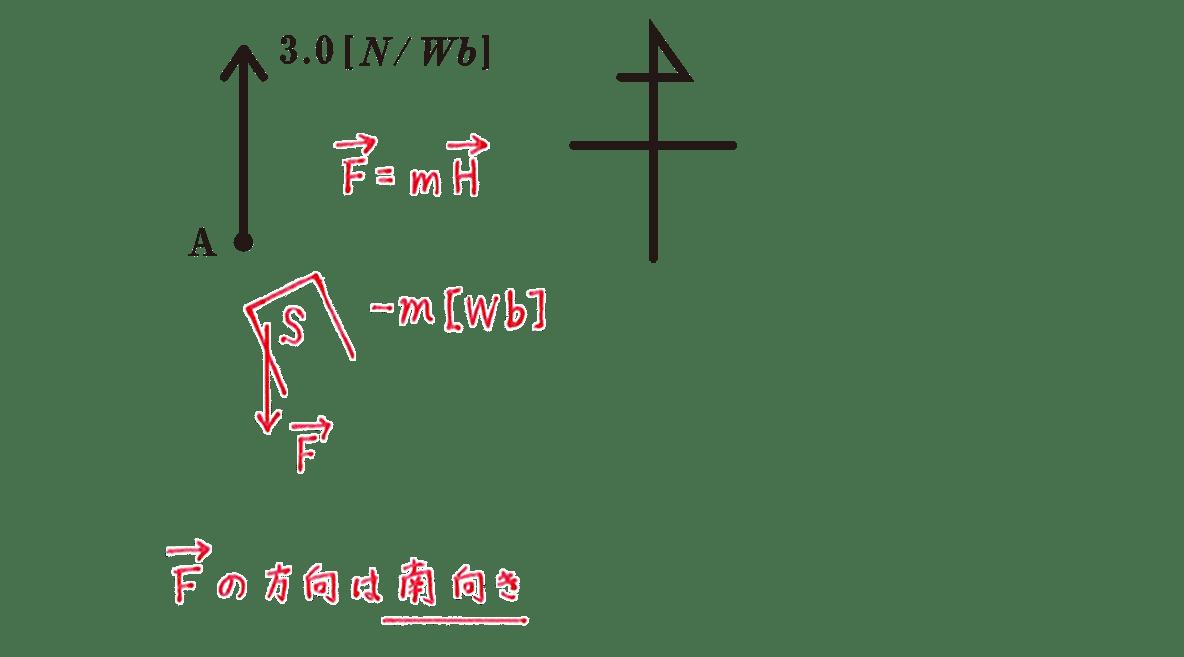 高校物理 電磁気37 練習 図 赤字の書き込みあり
