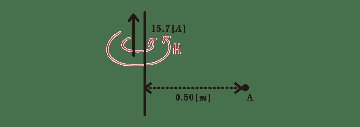 高校物理 電磁気39 練習 左の図 書き込みアリ