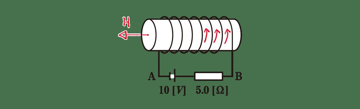 高校物理 電磁気40 練習2 図 書き込みあり