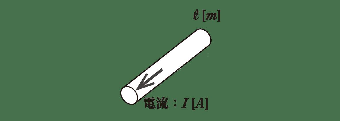 高校物理 電磁気41 ポイント1 図 左側のNの直方体カット 外部磁場:Hの矢印をカット