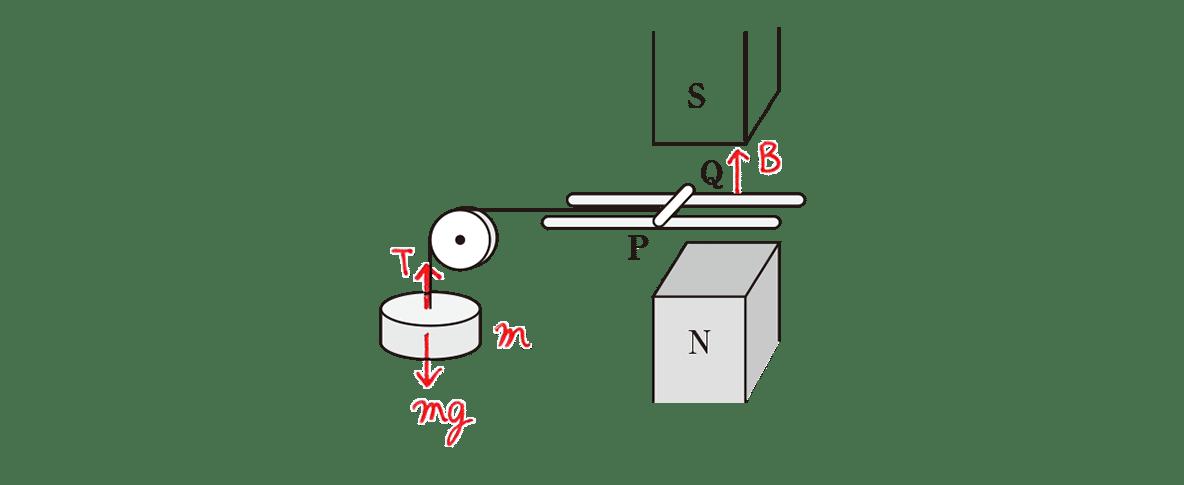 高校物理 電磁気41 練習 図 赤字の書き込み全てあり