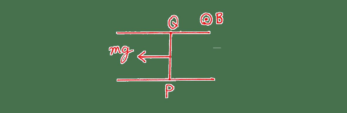 高校物理 電磁気41 練習 手書きの図 Iとその矢印消す F=IBℓとその矢印消す