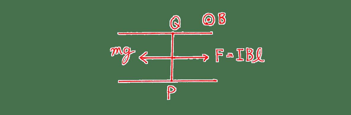 高校物理 電磁気41 練習 手書きの図 Iとその矢印消す