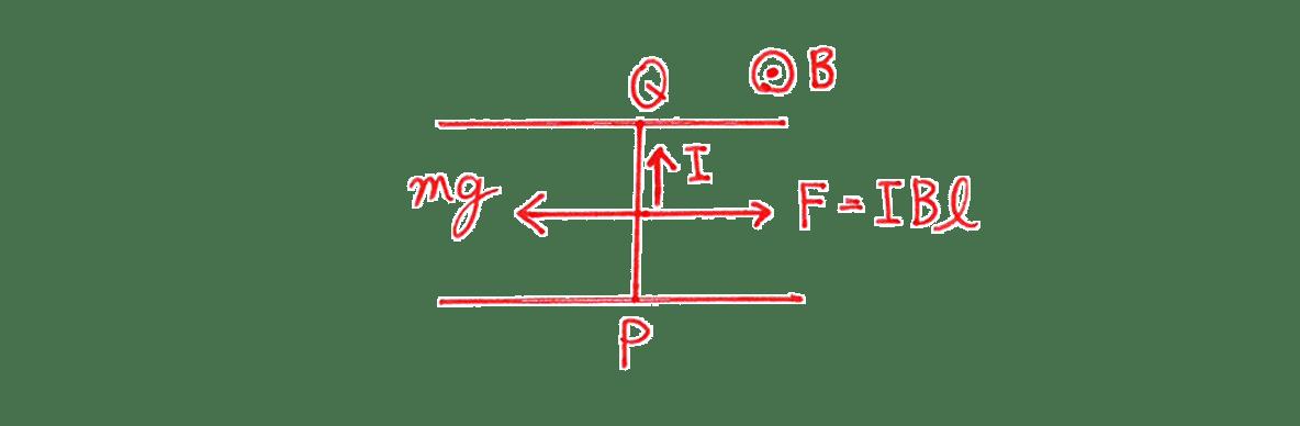 高校物理 電磁気41 練習 手書きの図