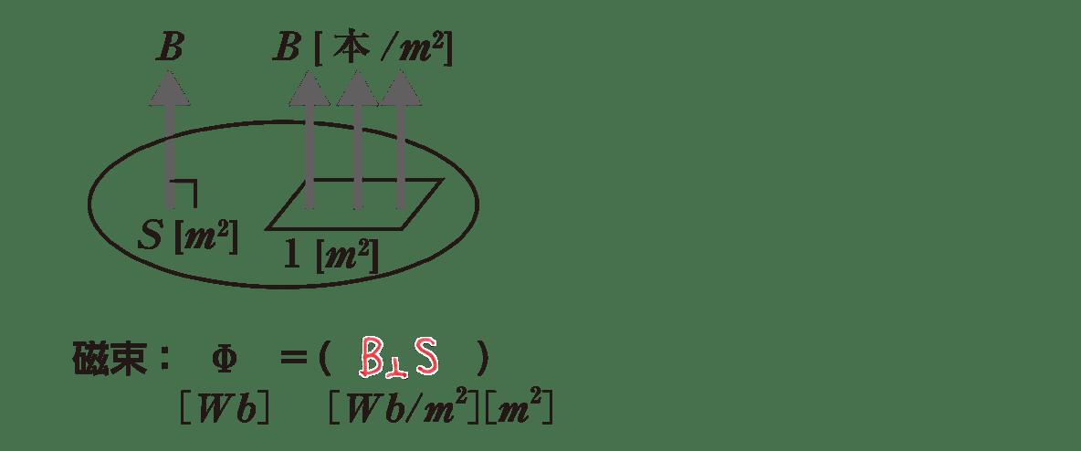 高校物理 電磁気43 ポイント2 全部