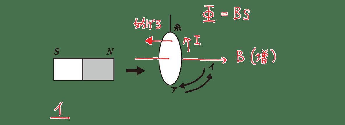 高校物理 電磁気43 練習 (1) 書き込みあり図と解答