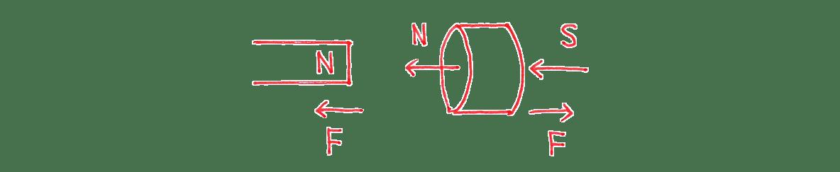 高校物理 電磁気43 練習 (2) 手書き図