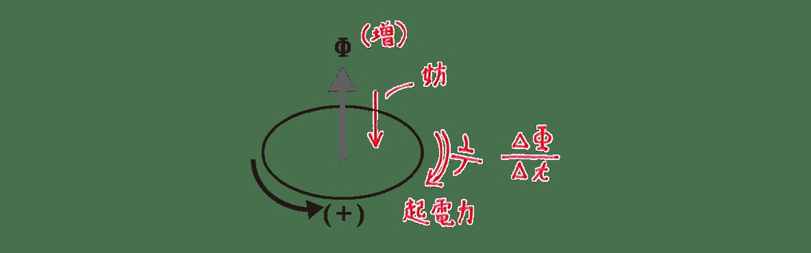 高校物理 電磁気44 練習 図 赤字の書き込み全てあり