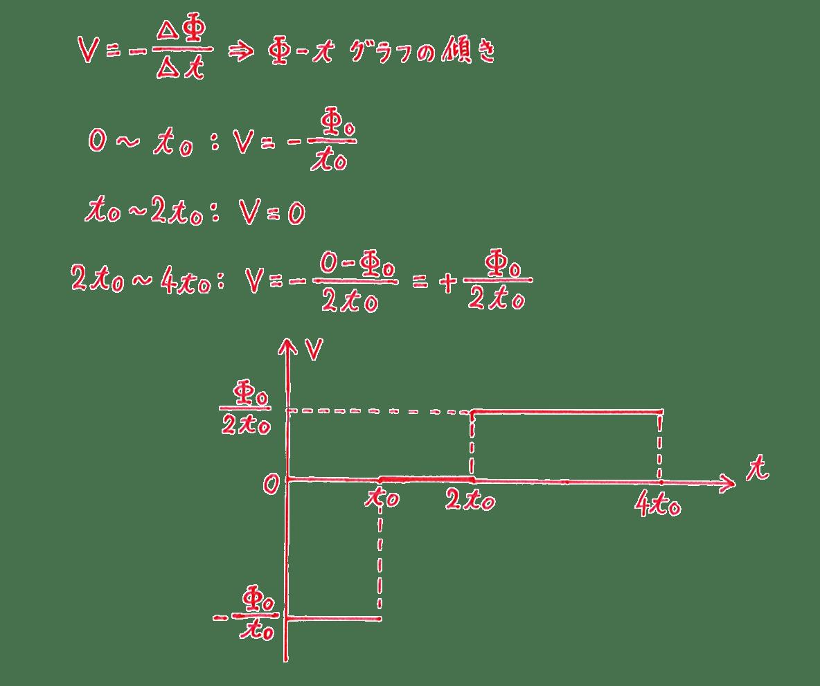 高校物理 電磁気44 練習 解答
