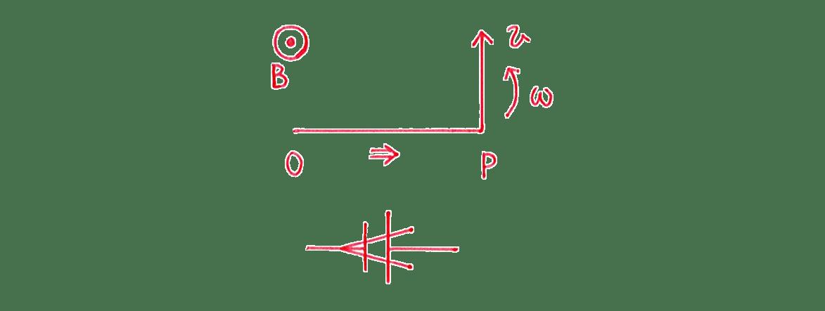 高校物理 電磁気46 練習 (1) 手がき図