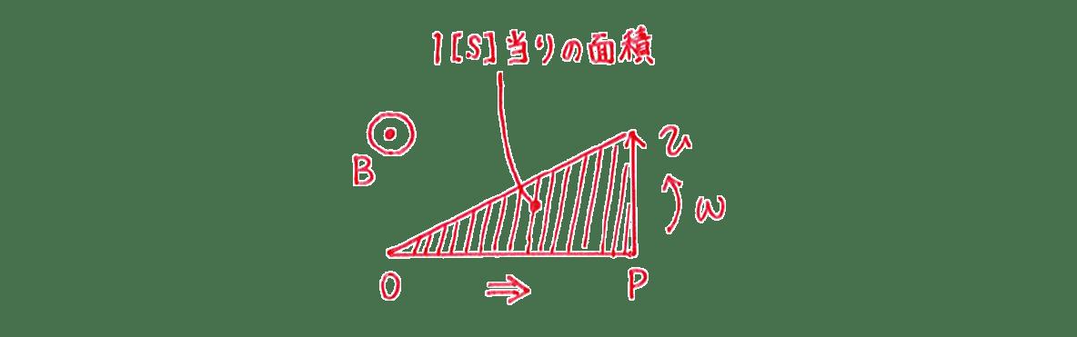 高校物理 電磁気46 練習 (2)の手書き図