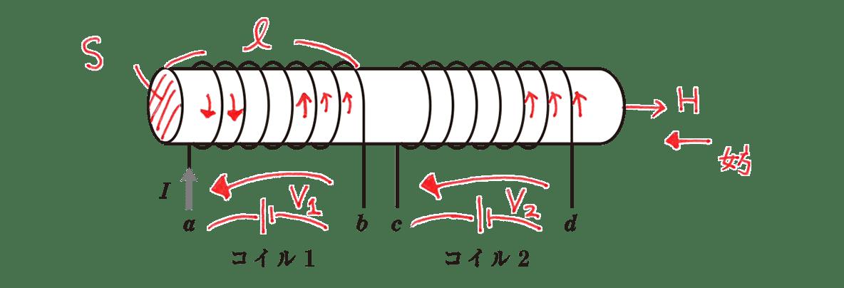 高校物理 電磁気48 練習 図 書き込みアリ