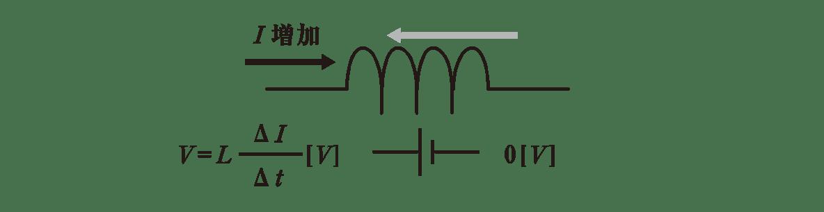 高校物理 電磁気49 ポイント1 図 左側と右側の+電荷と矢印、U=の式などをカット