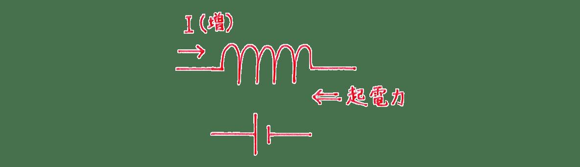 高校物理 電磁気49 練習 (1) 図 全部