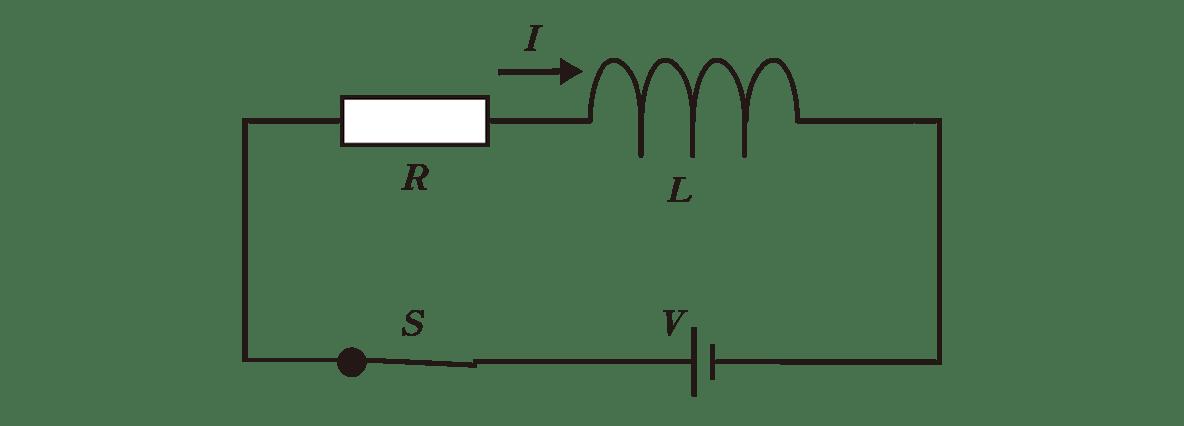 高校物理 電磁気50 ポイント1 図