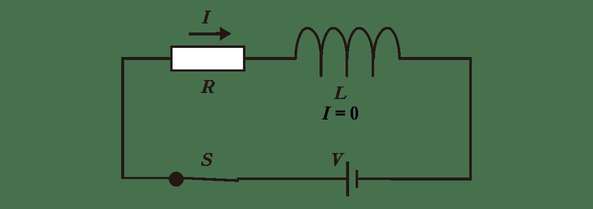 高校物理 電磁気50 ポイント1 図 コイルの下にI=0を追加 抵抗Rの上に右向きの矢印Iをもってくる