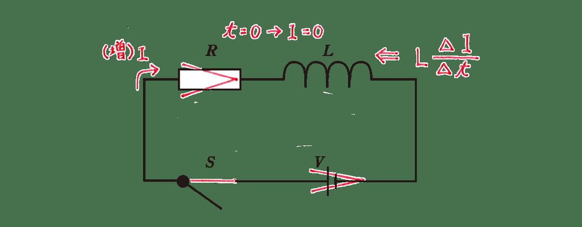 高校物理 電磁気50 練習 書き込みアリ図 回路内のグルっと囲んだ矢印カット 不等号とコイルの下の手書き電池カット