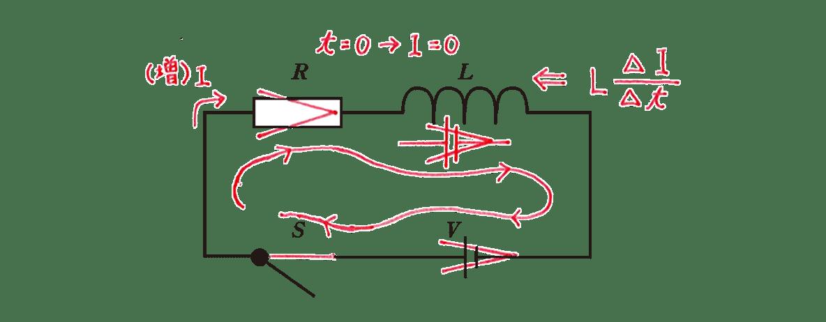 高校物理 電磁気50 練習 書き込みアリ図