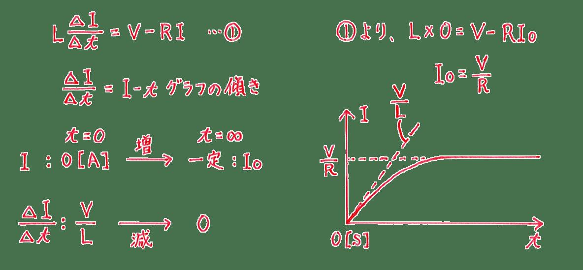 高校物理 電磁気50 練習 (2) 解答すべて