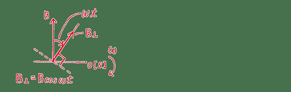 高校物理 電磁気51 練習 図の右の手がき図