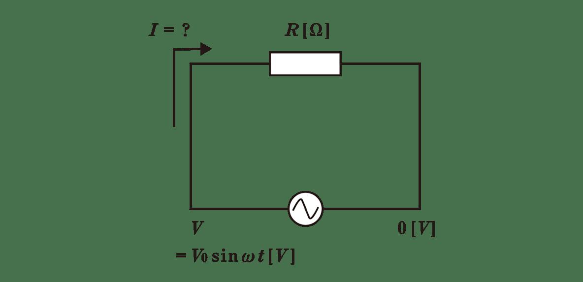 高校物理 電磁気52 ポイント1 図
