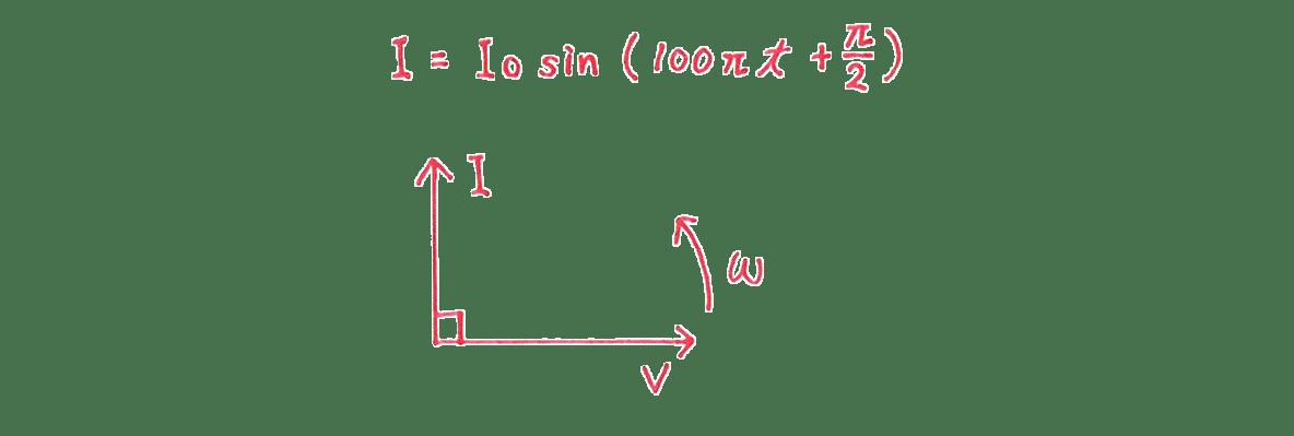 高校物理 電磁気54 練習 (2) 図の上のI=の式と手書き図