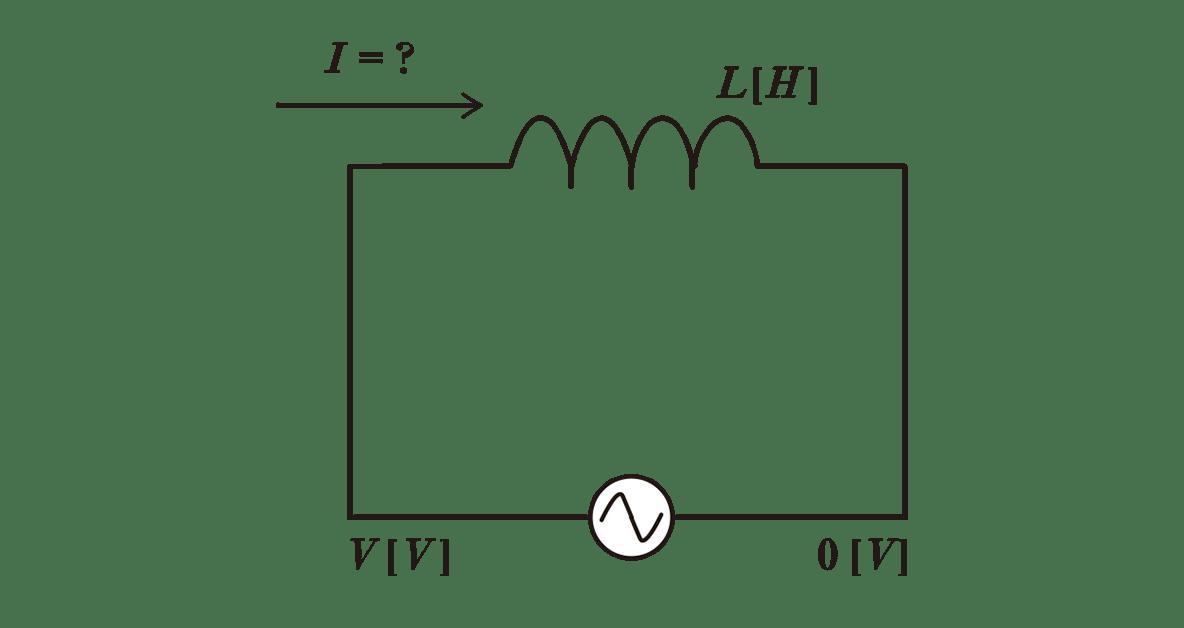 高校物理 電磁気55 ポイント1 左の図