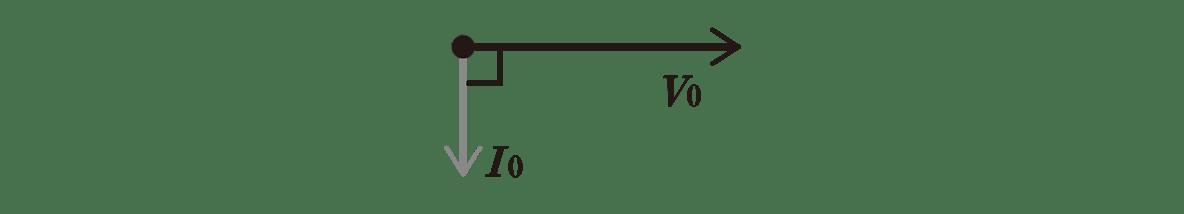 高校物理 電磁気55 ポイント1 右の図