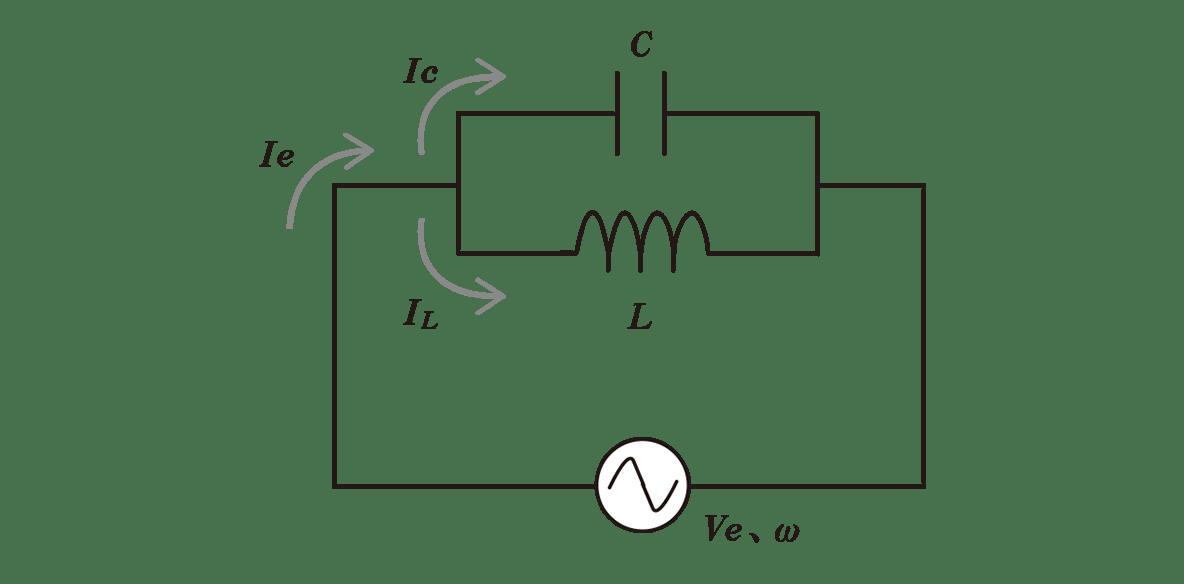 高校物理 電磁気58 ポイント1 左の図