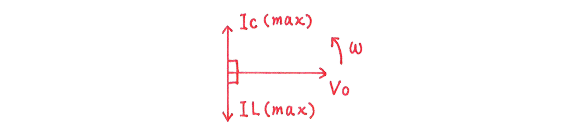 高校物理 電磁気58 練習 (1) 手書き図