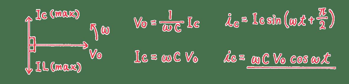 高校物理 電磁気58 練習 (1)解答すべて