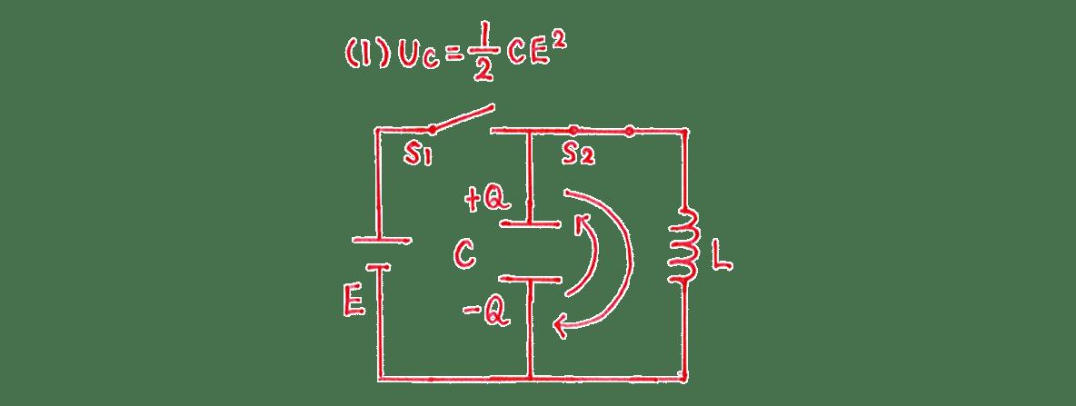 高校物理 電磁気59 練習 (2) 手書き図
