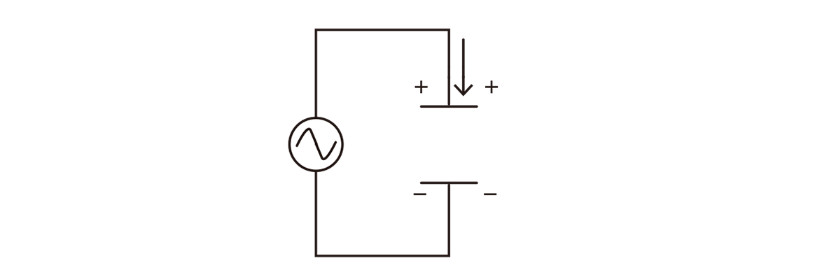 高校物理 電磁気60 ポイント1 左の図 2つのHとそれらの矢印カット Eとその矢印カット
