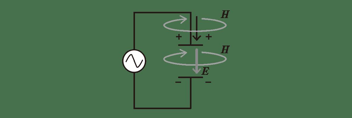 高校物理 電磁気60 ポイント1 左の図
