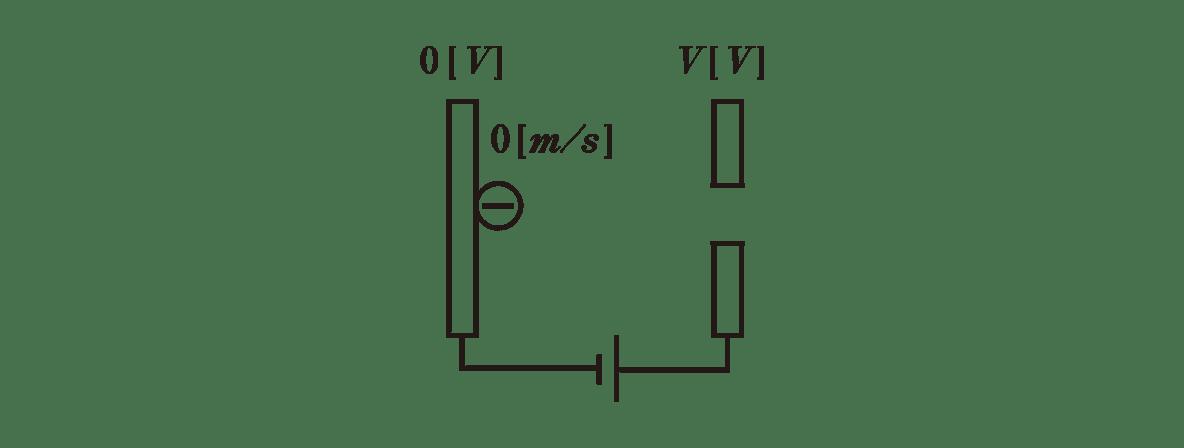 高校物理 電磁気61 ポイント1 図 右側の極板の電子とその矢印、v=をカット