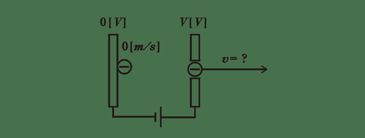 高校物理 電磁気61 ポイント1 図