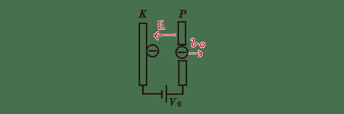 高校物理 電磁気61 練習 左の図 赤字の書き込みあり
