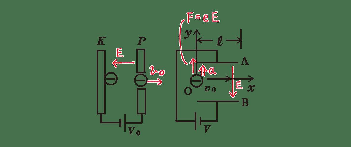 高校物理 電磁気61 練習 2つの図 書き込みあり