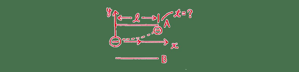 高校物理 電磁気61 練習 (3) 手書き図