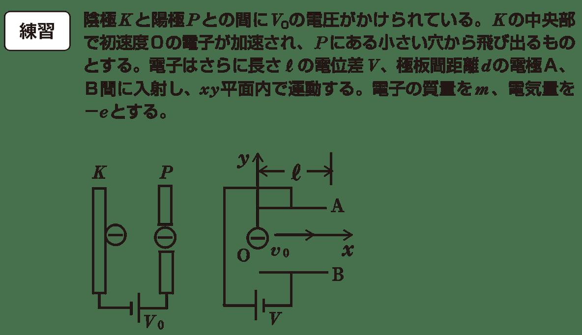 高校物理 電磁気61 練習 問題文