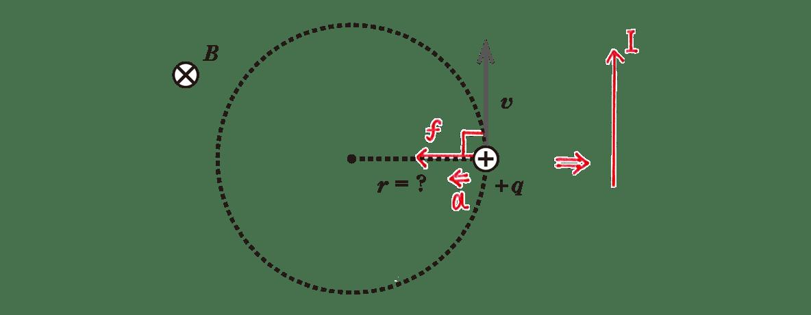 高校物理 電磁気62 練習 図 赤字の書き込み全てあり