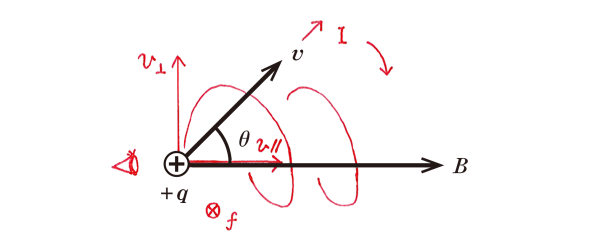 高校物理 電磁気63 練習 問題の図 赤字の書き込みあり xカット