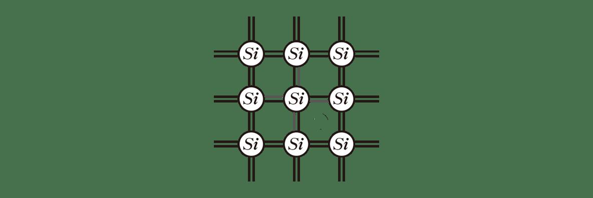 高校物理 電磁気65 ポイント1 図 中心のPをSiに修正 中心から斜めについている⊖カット