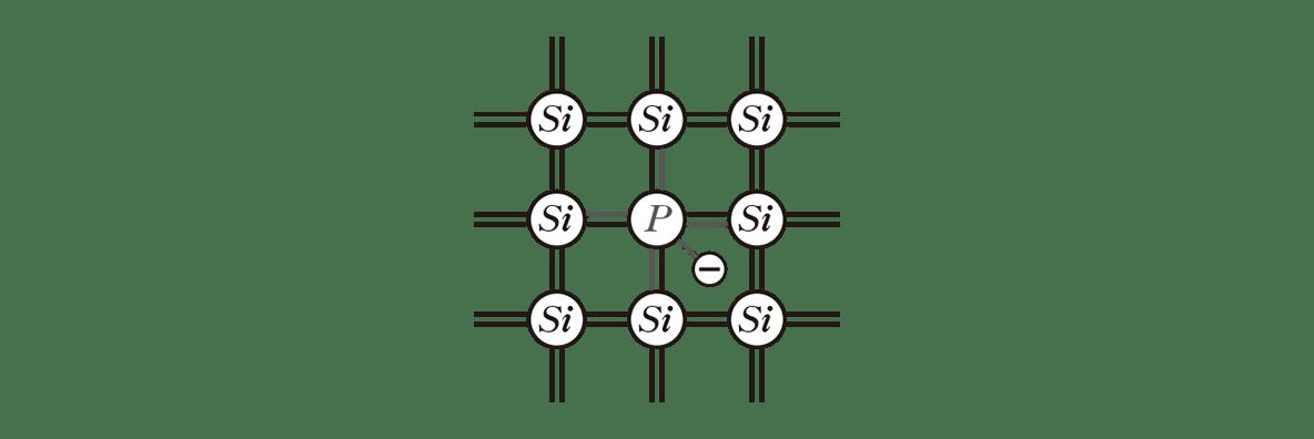高校物理 電磁気65 ポイント1 図