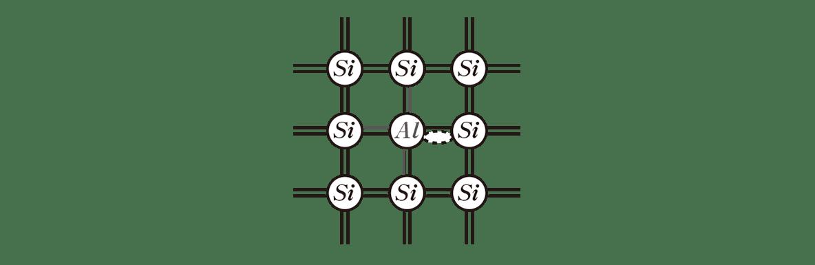 高校物理 電磁気65 ポイント2 上の図
