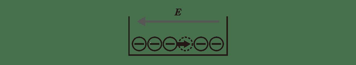 高校物理 電磁気65 ポイント2 下の図